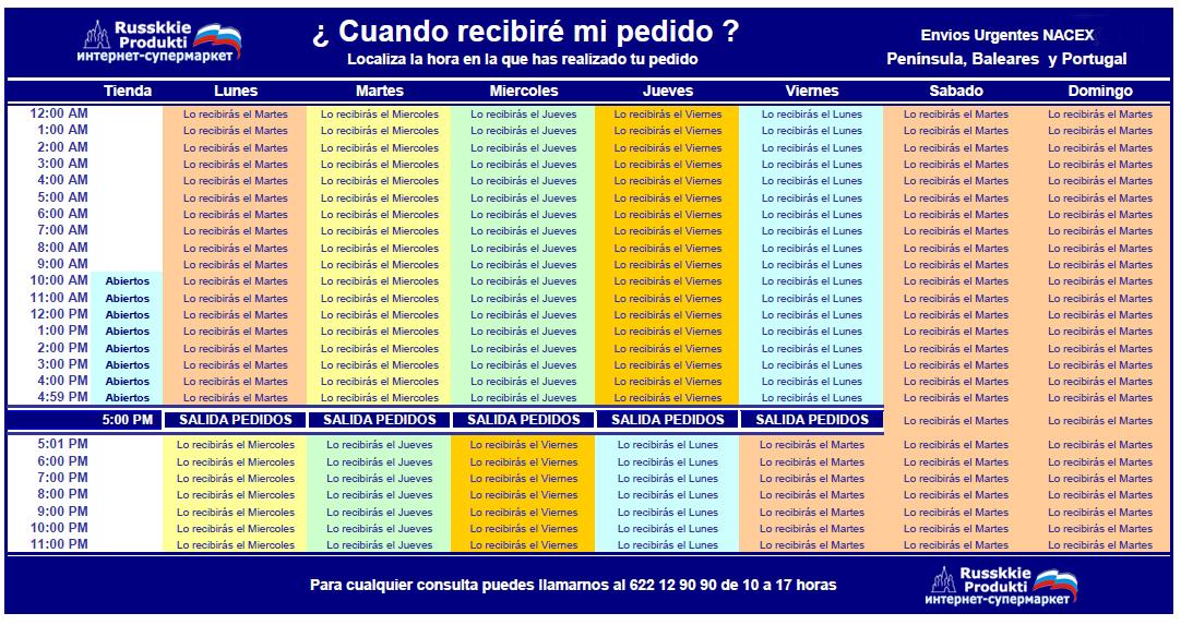 261e61c50287 Rosquillas de vainilla